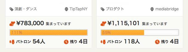 10 Japan Crowdfunding 630