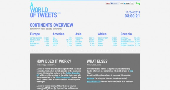a world of tweets 3
