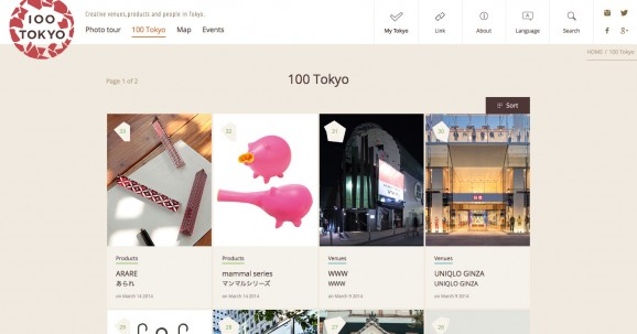 100 Tokyo 4
