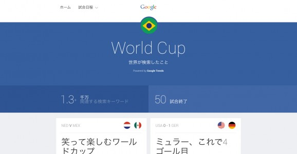 Google World Cup Trend 1