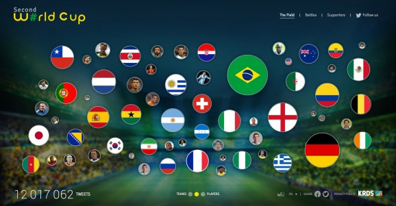 Second World Cup 1