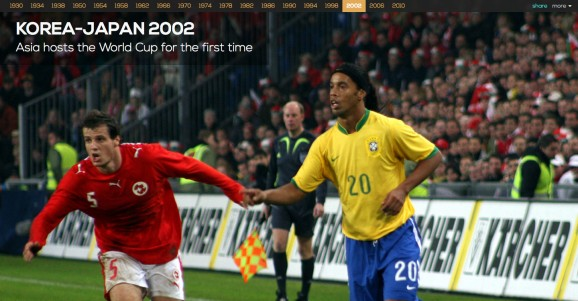 The History of the World Cup 3